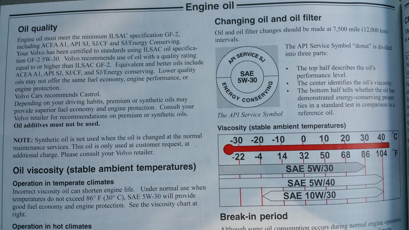 Full Synthetic Oil Change >> 2004 Volvo S60 motor oil requirements(150k miles) - Volvo ...