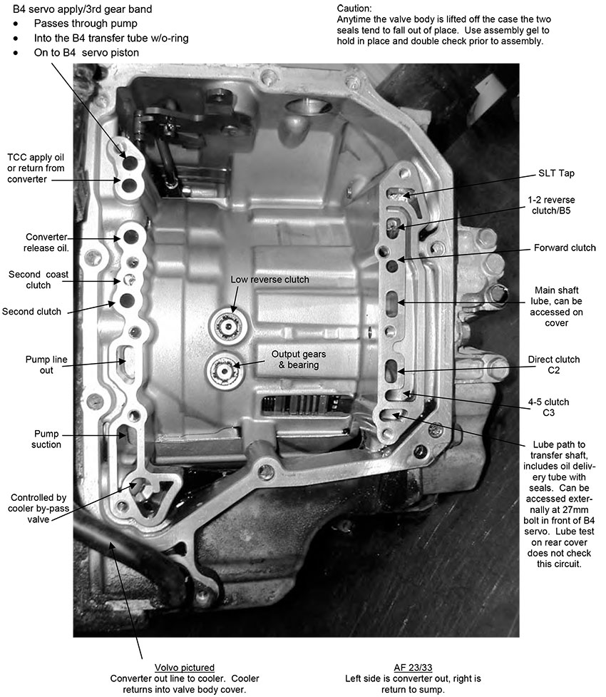 2001 Volvo V70 Transmission: 2001 V70 Auto-trans Woes