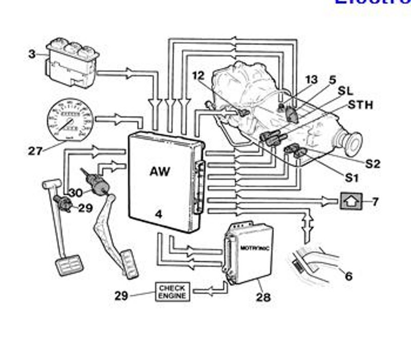960 transmission shift prob  blinking up arrow  code p0500