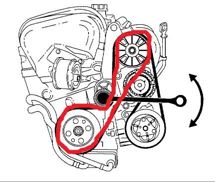 2005 Volvo s60 25T AWD AC Compressor Bypass Belt  Volvo