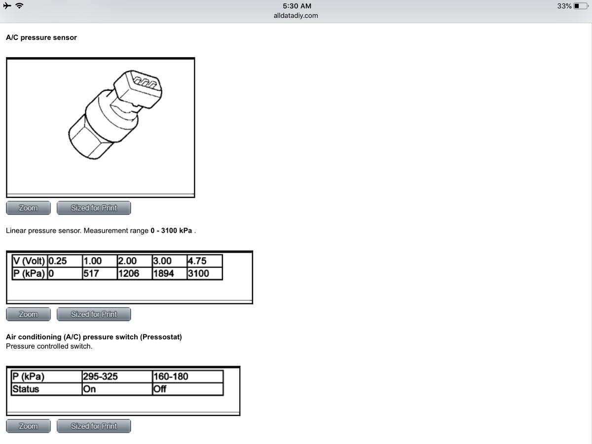 98 Volvo S70 Glt A C Compressor Fault Replaced Ac Switch 30767231 1998 Wiring Diagram 60764837 E793 47c2 A4e2 C5ba79c959e6