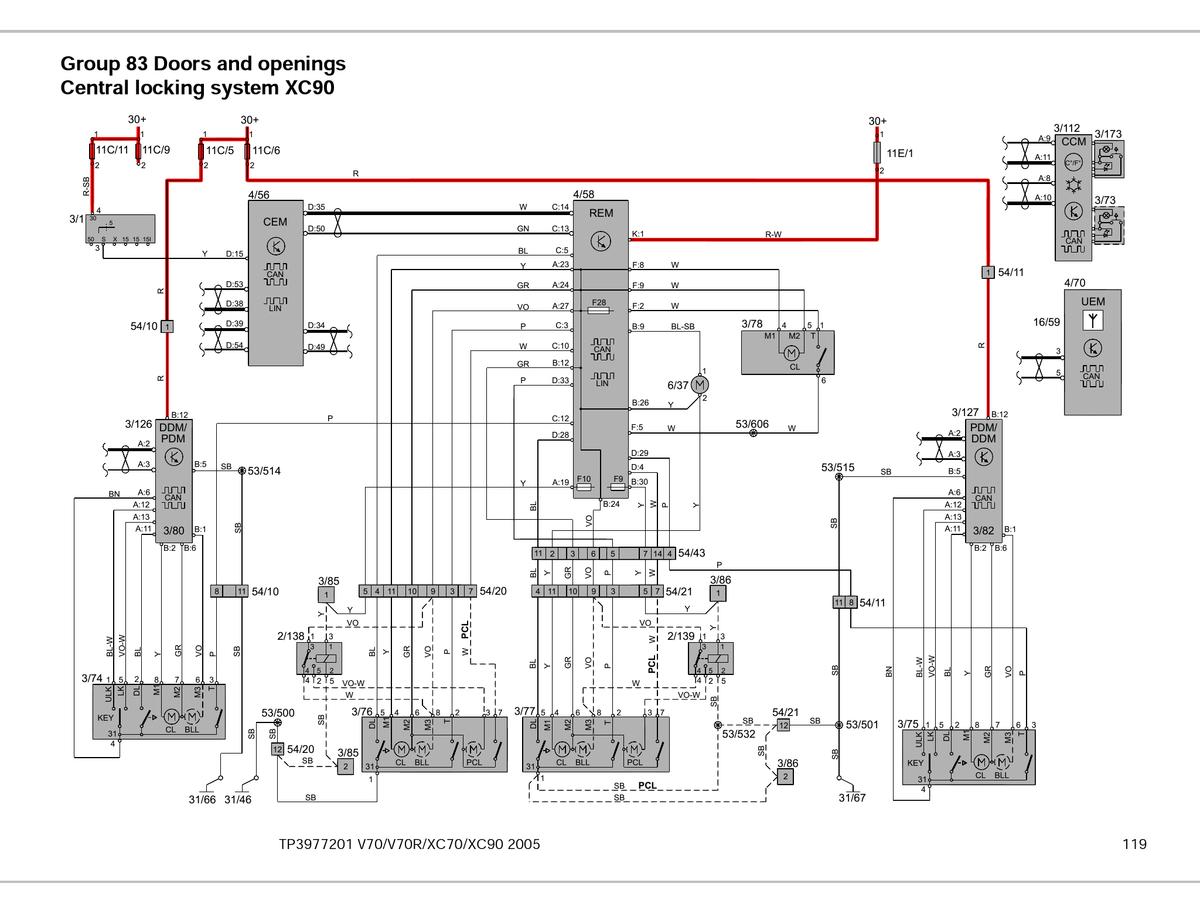 XC90 Fuel cap door will not lock