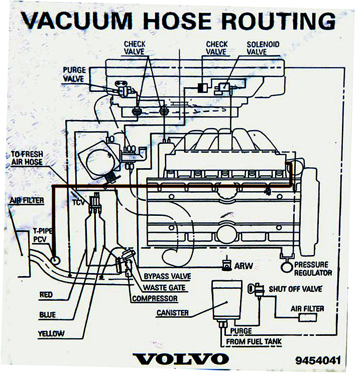 diy: 1998 s70 glt documenting vacuum hoses [turbo]  matthews volvo site