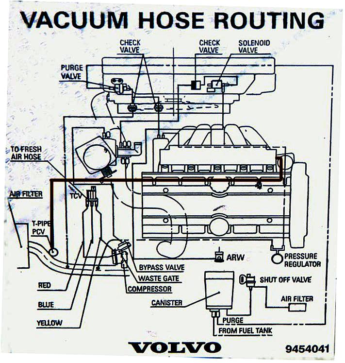 File on Volvo V90 Parts Diagram