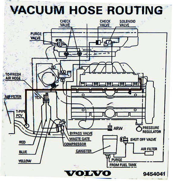 finally, a vacuum hose diagram - volvo help, forum + news for all models  matthews volvo site