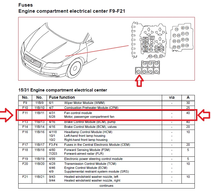 2004 volvo s80 fuse diagram fans not working on 2008 s80  fans not working on 2008 s80