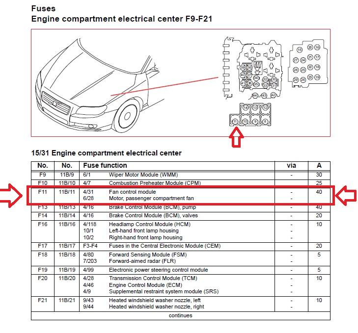 2008 Volvo Xc90 Radiator Fan Wiring Diagram    Wiring Diagram