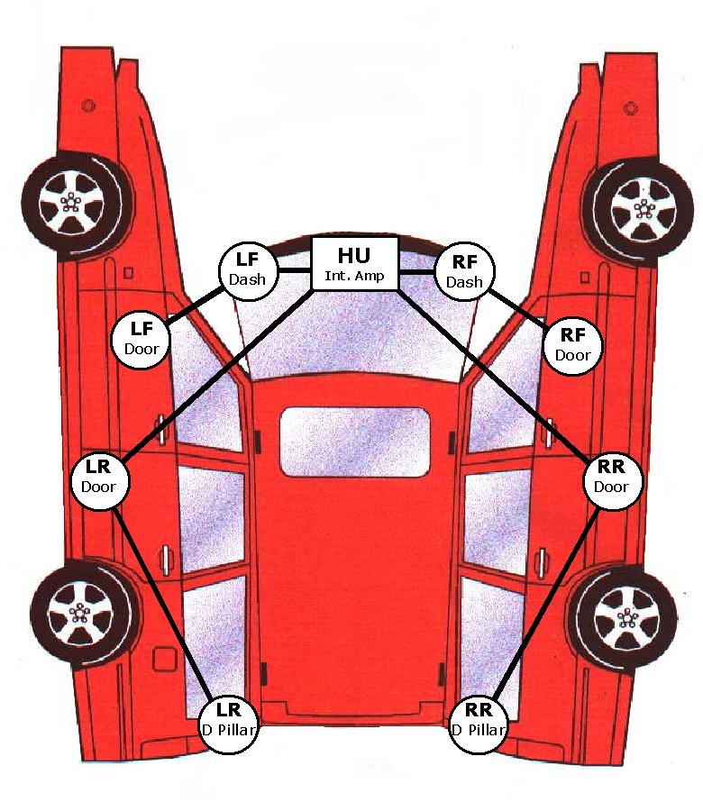 Amplifier - How Volvo Adds It 9452029