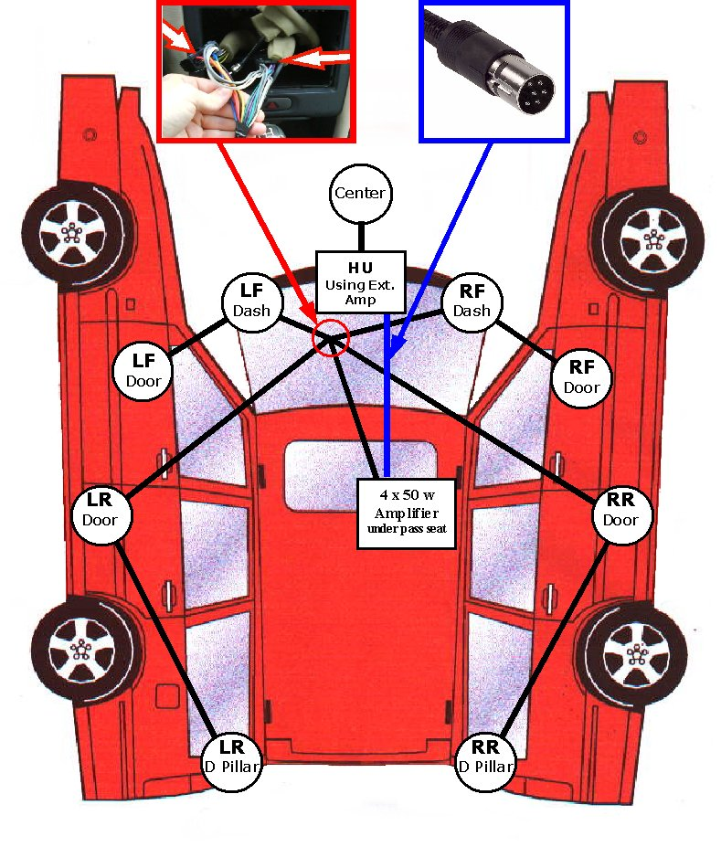 suburban wiring diagram amplifier schematics and wiring diagrams in stereo wiring diagram for 2004 chevy suburban image