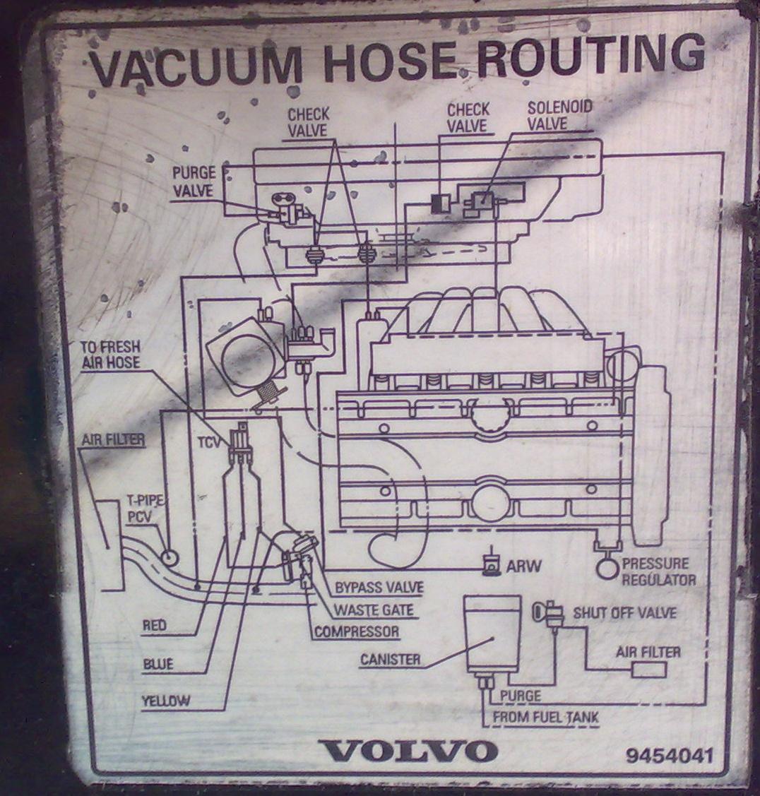 Vacuum Pipes