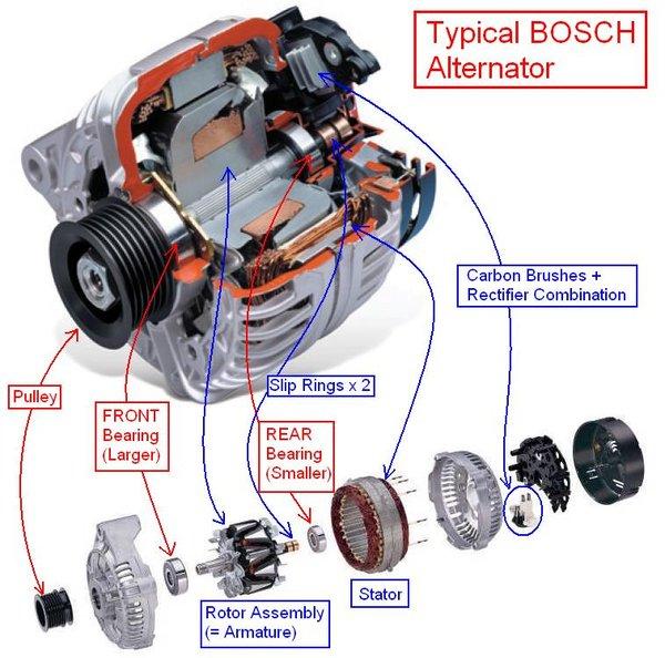 Volvo 850 Alternator Replacement - Bosch Alternator Jpg - Volvo 850 Alternator Replacement