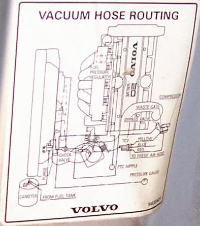 96 850 Turbo Wagon Mechanic's Challenge - Page 9 - Volvo Forums