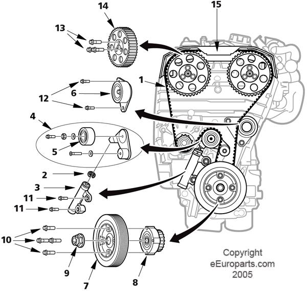 Fuel Pressure Regulator Clutch Cable Roller Bearing additionally 2000 Volvo S80 Timing Belt Diagram in addition Volvo C70 Alternator Wiring Diagram besides 2000 Honda Accord Crank Sensor Location moreover Chevy 3 8 Coolant Elbow 3800 Engine Diagram. on volvo s80 water pump location