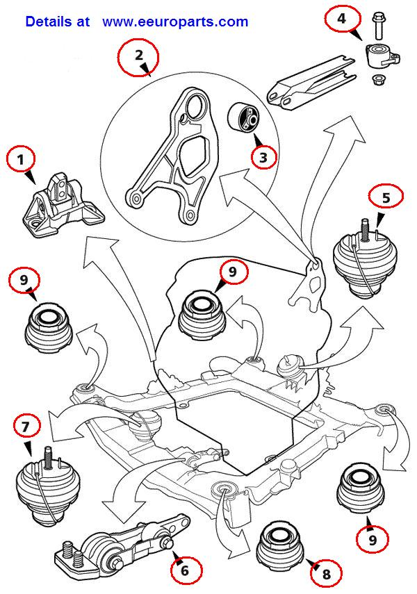 engine mount discussion