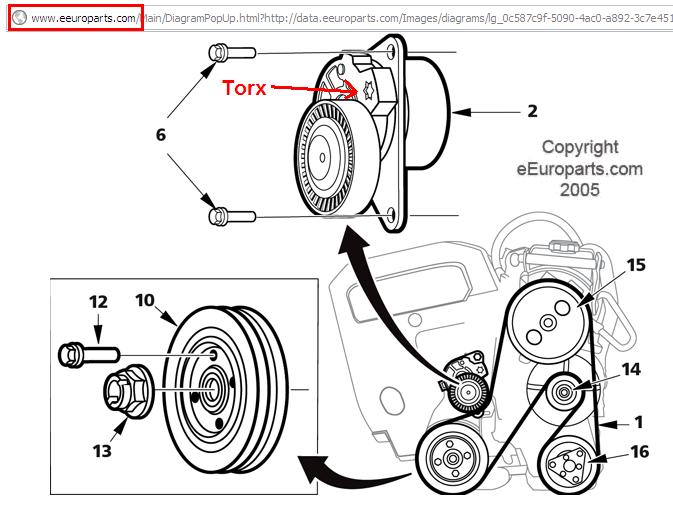 2002 Volvo C70 Drive Belt Diagram ImageResizerTool Com