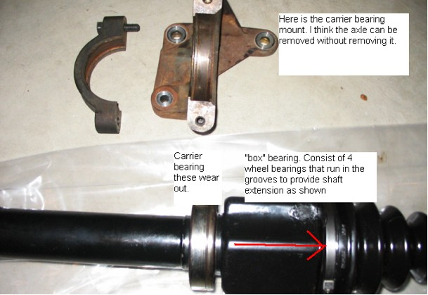 Front Driveshaft Removal V70 XC - Volvo Forums
