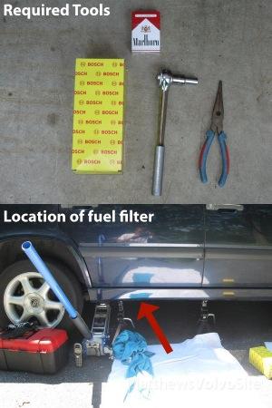 Vovlo 850 fuel filter location