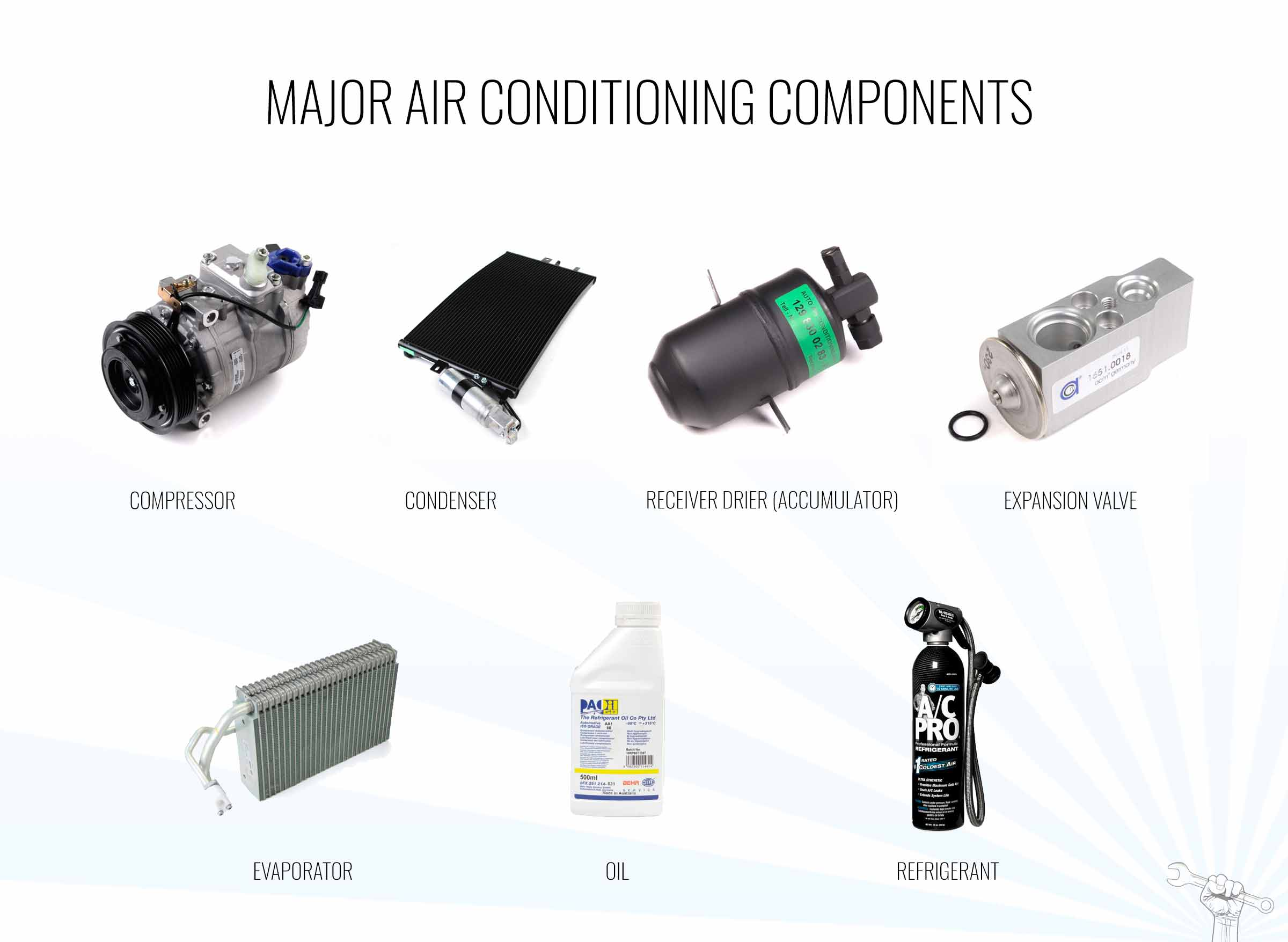 Major air conditioning Components
