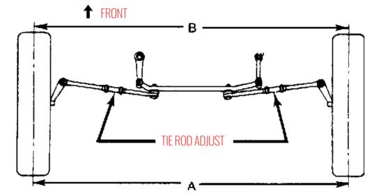 Adjust tie rods - Volvo alignment diagram