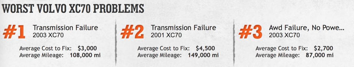 Volvo XC70 comparison