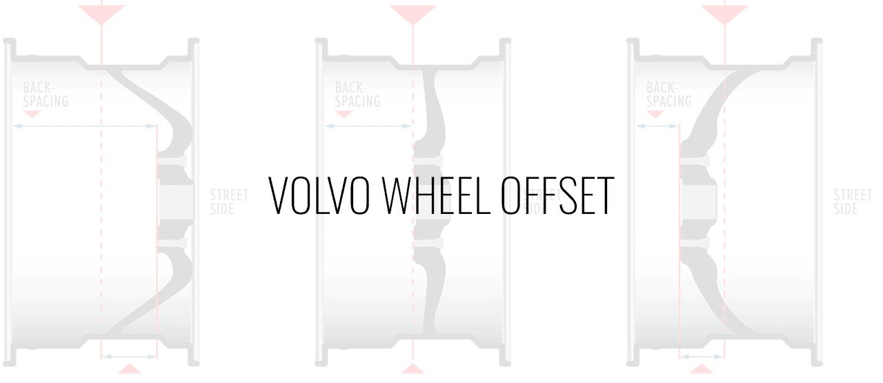 Wheel Offset -