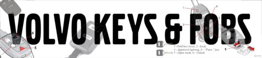 Volvo Keys And Fobs -