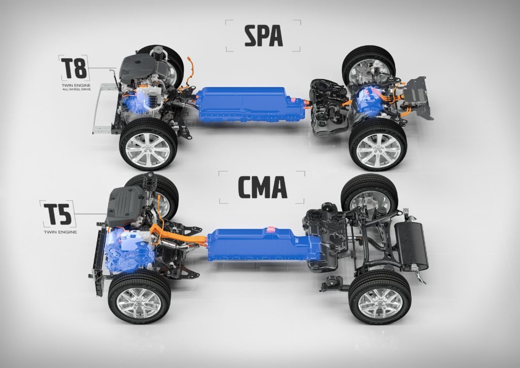 Comparison of the SPA and CMA Platforms