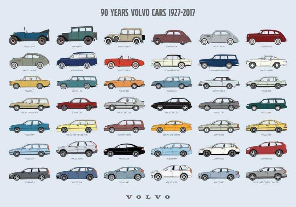 Volvo 93rd -