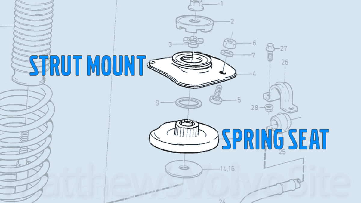 Strut mount vs spring seat and how they fit in the suspension