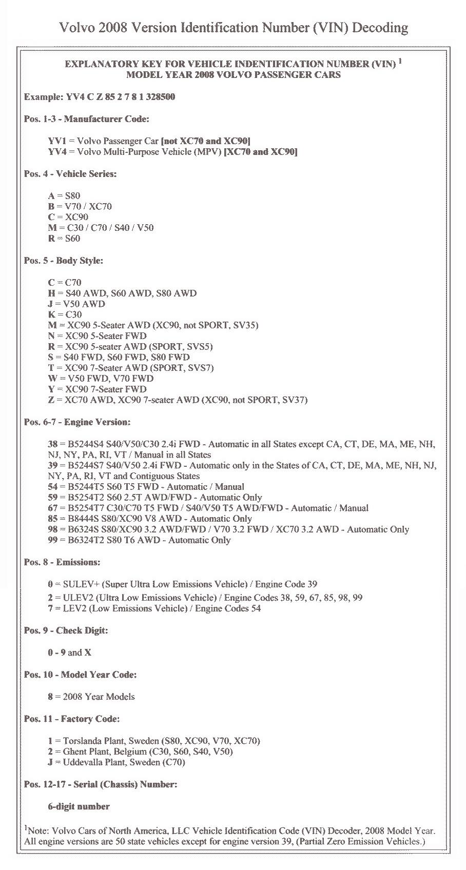 2008 VIN Decode Example