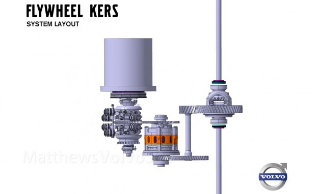 Volvo regenerative braking flywheel design, top view