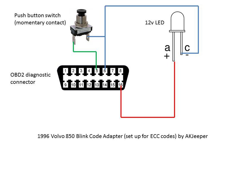 Volvo 850 Ecc Wiring Diagram : Ecc codes reading and clearing without a scan